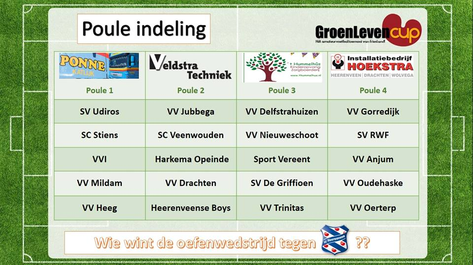 Groenlevencup8